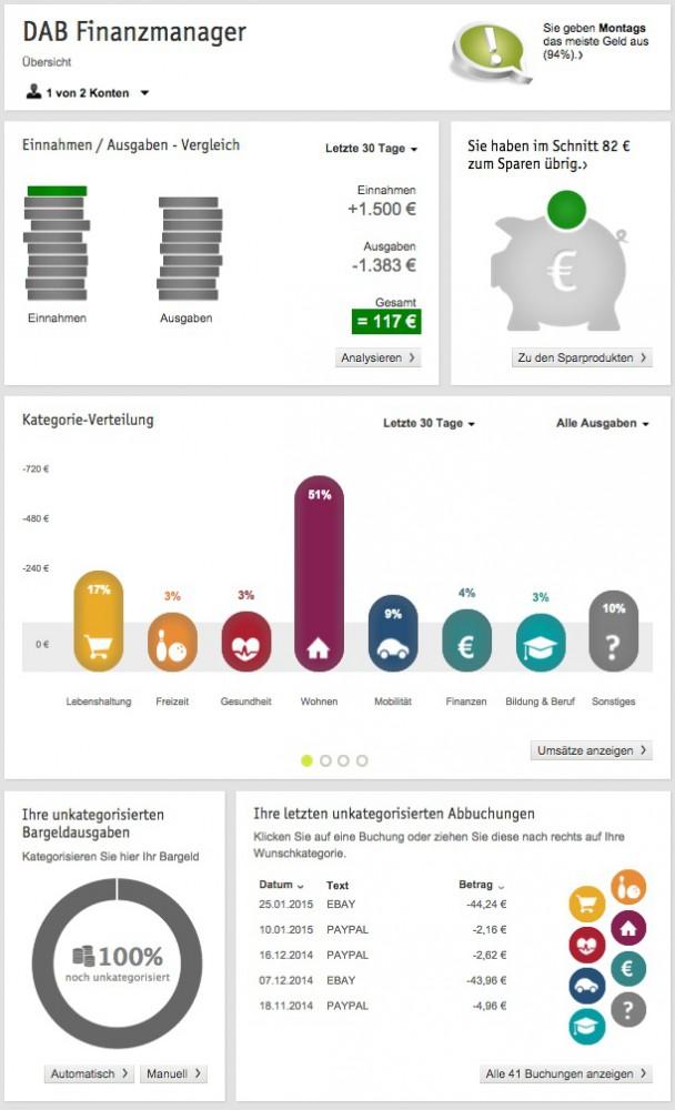 DAB Finanzmanager (Quelle: DAB-bank.de)