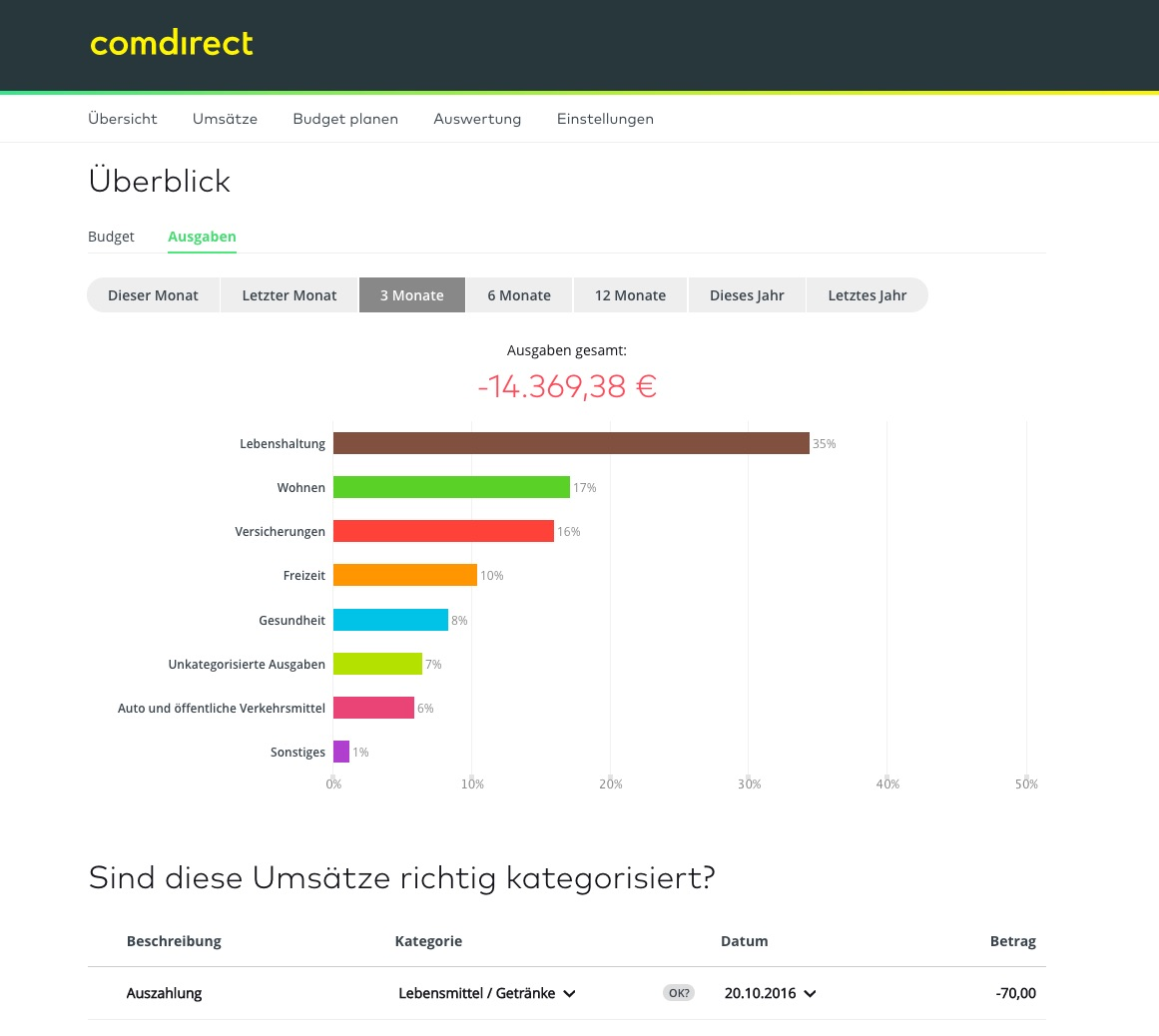 comdirect bank online