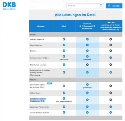 DKB-Cash 2017: DKB Bank ändert Girokonto-Konditionen